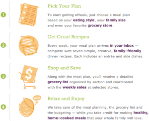 emeals-how-it-works
